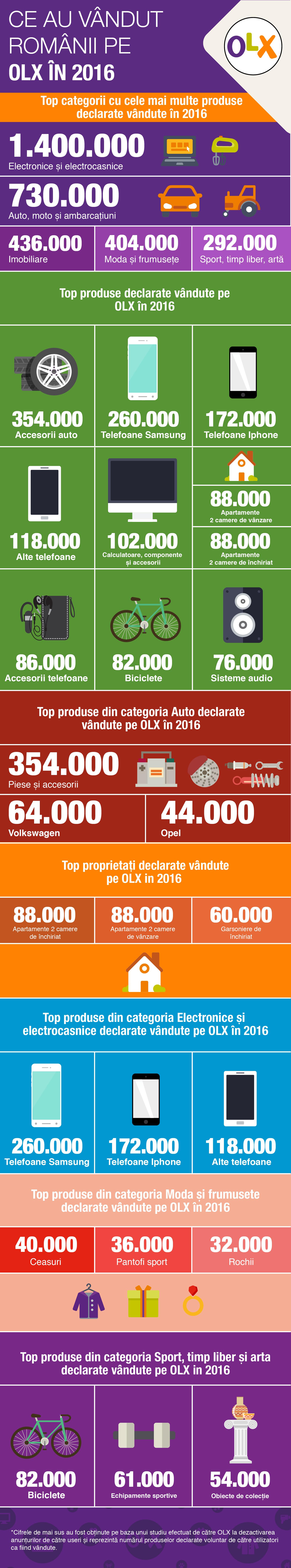 infographic_olx_2